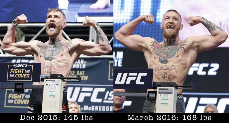 [Obrazek: McGregor_before_and_after.0.jpg]