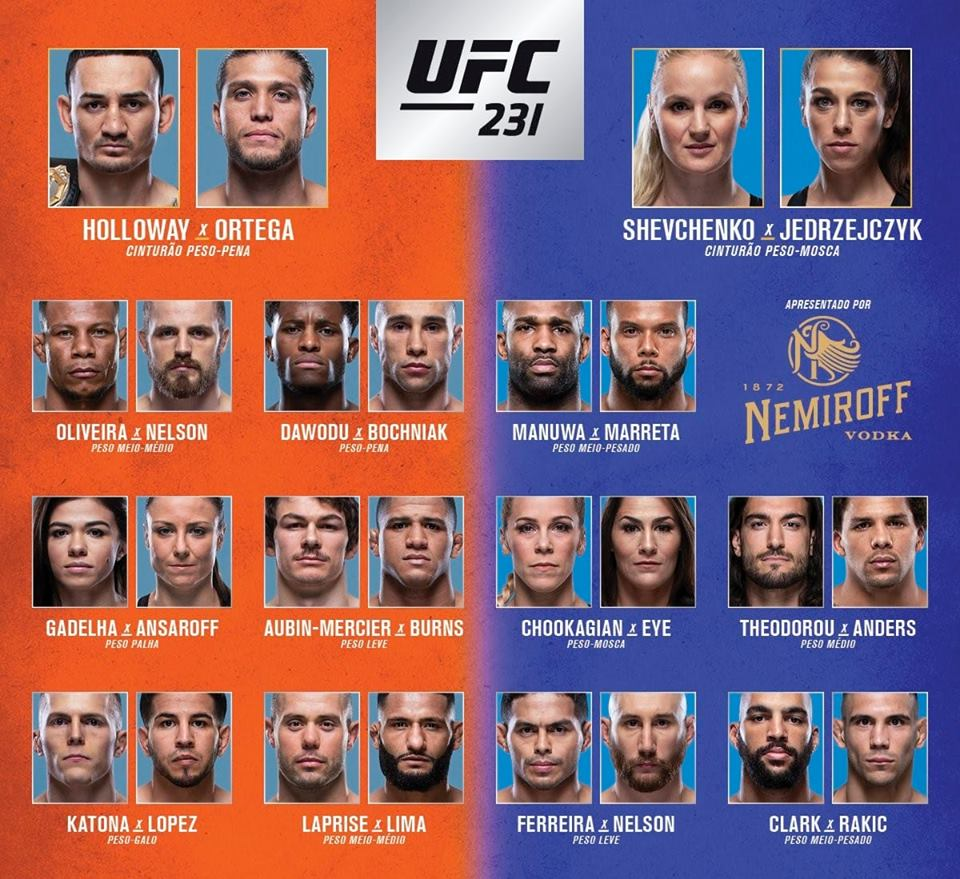 UFC 231 wyniki