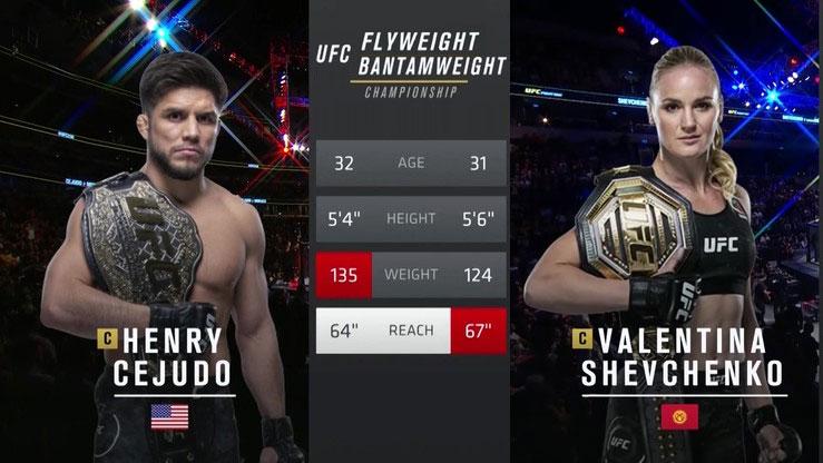 Shevchenko vs Cejudo